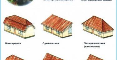 Tipos de techos de casas particulares