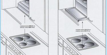 Cómo instalar la campana sobre la estufa de gas