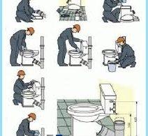 Cómo reparar un inodoro que fluye constantemente